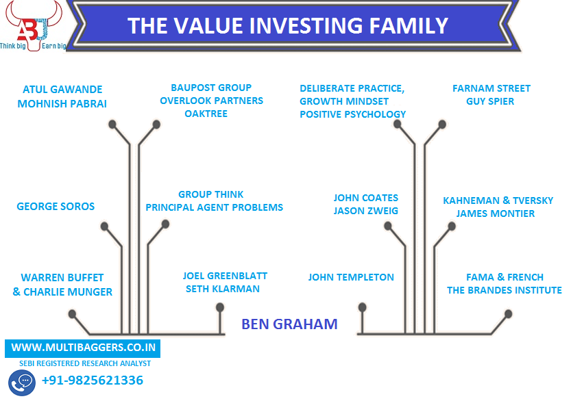 Summary of Value Investing: Famous value investors?